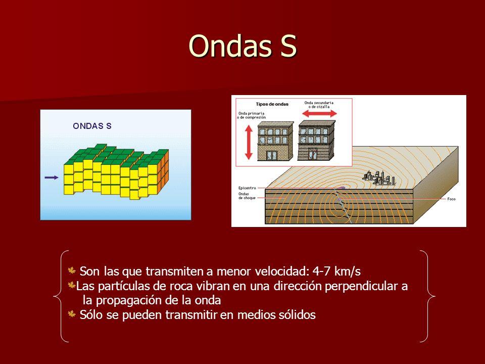 Ondas S Son las que transmiten a menor velocidad: 4-7 km/s Las partículas de roca vibran en una dirección perpendicular a la propagación de la onda Só