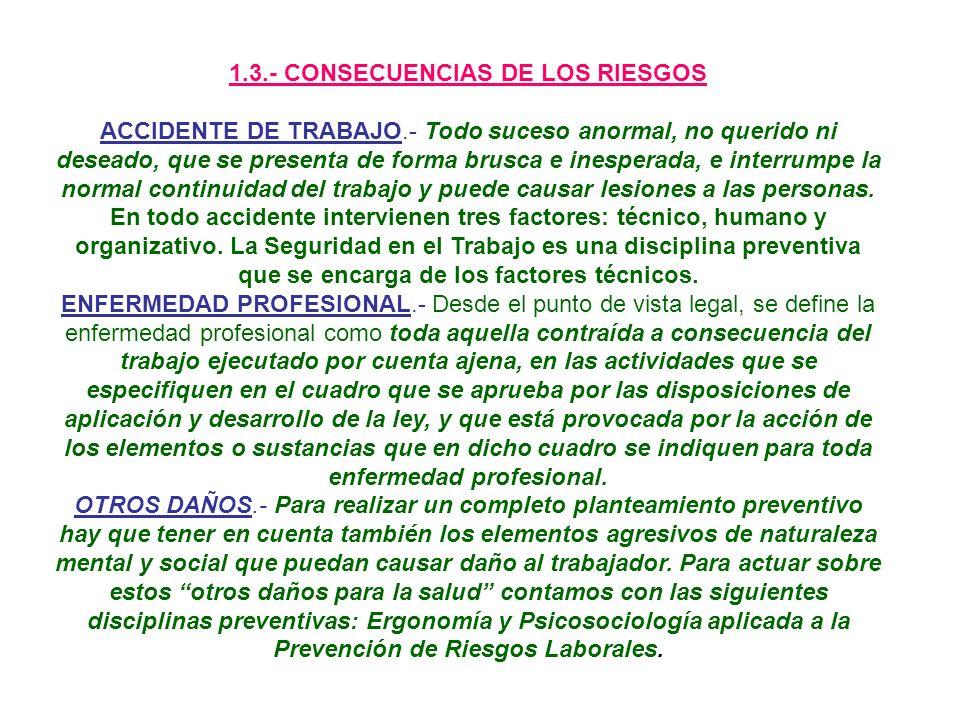 1.3.- CONSECUENCIAS DE LOS RIESGOS ACCIDENTE DE TRABAJO.- Todo suceso anormal, no querido ni deseado, que se presenta de forma brusca e inesperada, e interrumpe la normal continuidad del trabajo y puede causar lesiones a las personas.