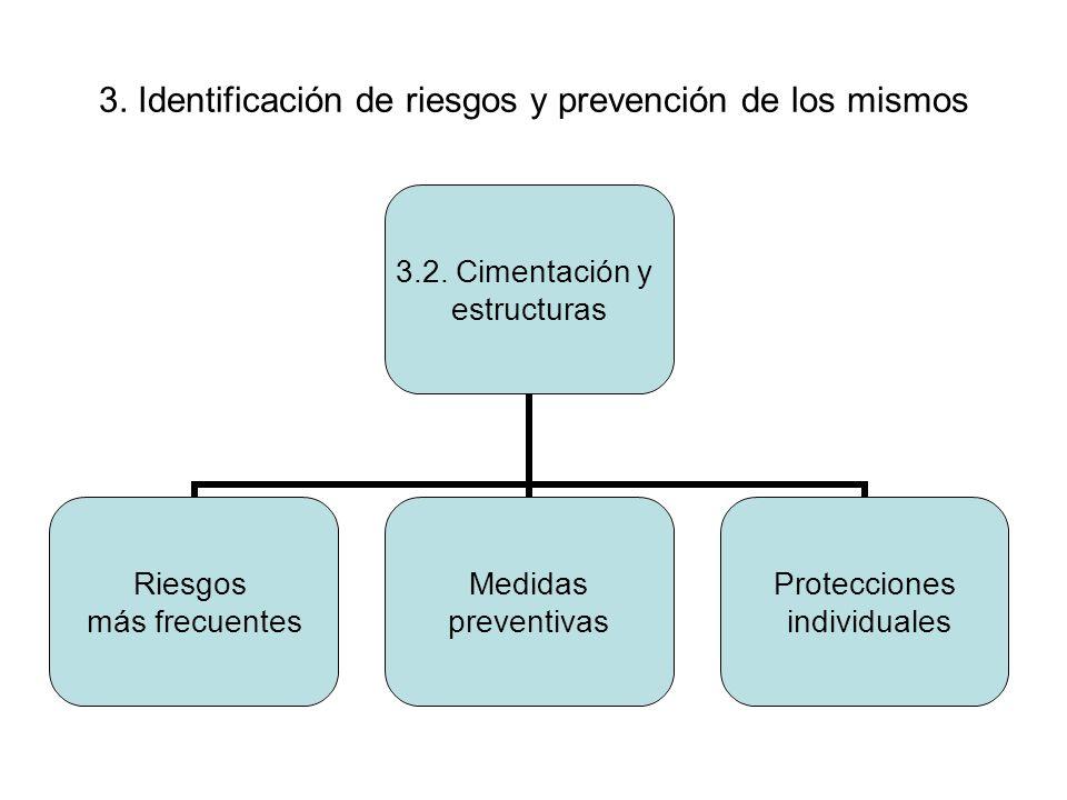 3. Identificación de riesgos y prevención de los mismos 3.2. Cimentación y estructuras Riesgos más frecuentes Medidas preventivas Protecciones individ