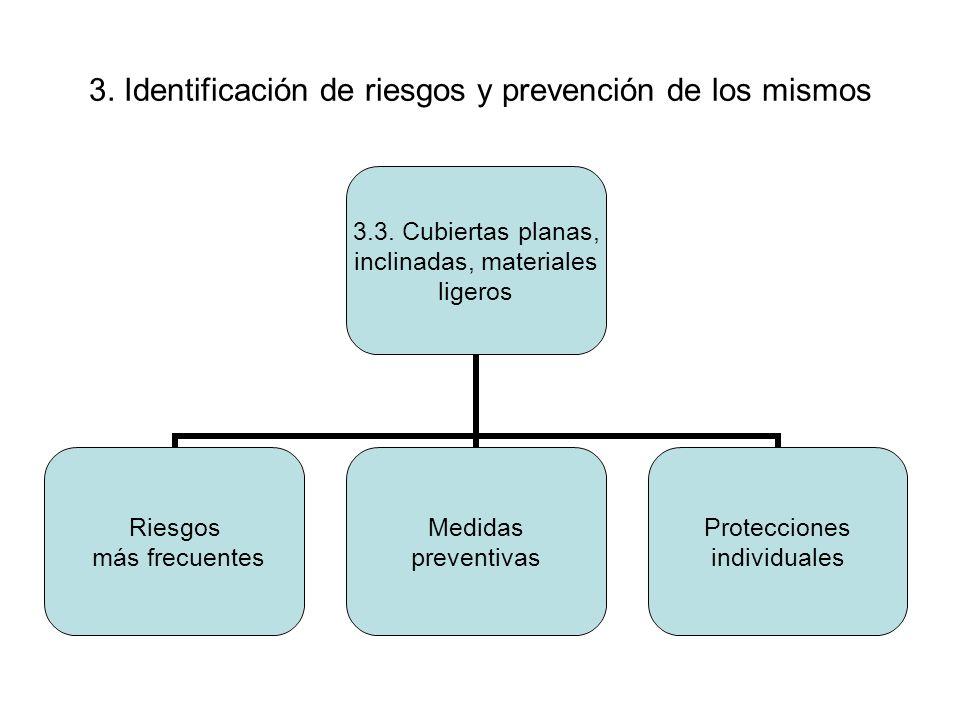 3. Identificación de riesgos y prevención de los mismos 3.3. Cubiertas planas, inclinadas, materiales ligeros Riesgos más frecuentes Medidas preventiv