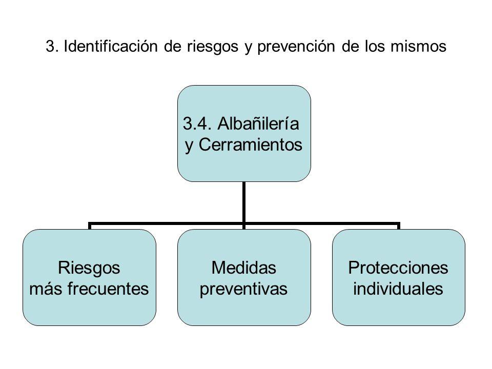 3. Identificación de riesgos y prevención de los mismos 3.4. Albañilería y Cerramientos Riesgos más frecuentes Medidas preventivas Protecciones indivi