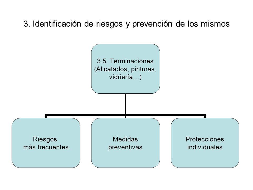 3. Identificación de riesgos y prevención de los mismos 3.5. Terminaciones (Alicatados, pinturas, vidriería…) Riesgos más frecuentes Medidas preventiv
