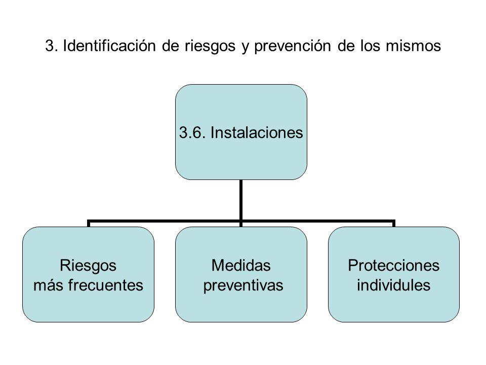 3. Identificación de riesgos y prevención de los mismos 3.6. Instalaciones Riesgos más frecuentes Medidas preventivas Protecciones individules