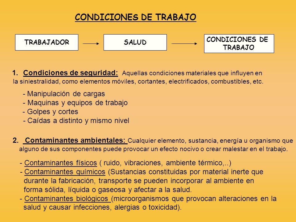 CONDICIONES DE TRABAJO TRABAJADORSALUD CONDICIONES DE TRABAJO 1.Condiciones de seguridad: Aquellas condiciones materiales que influyen en la siniestra