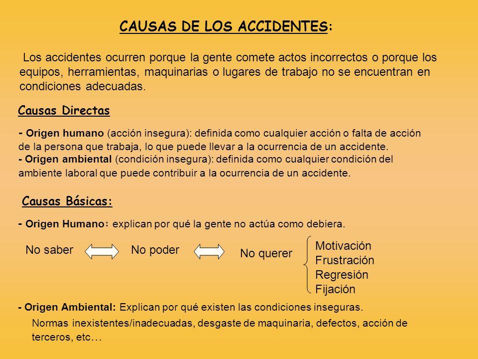 CAUSAS DE LOS ACCIDENTES: Los accidentes ocurren porque la gente comete actos incorrectos o porque los equipos, herramientas, maquinarias o lugares de