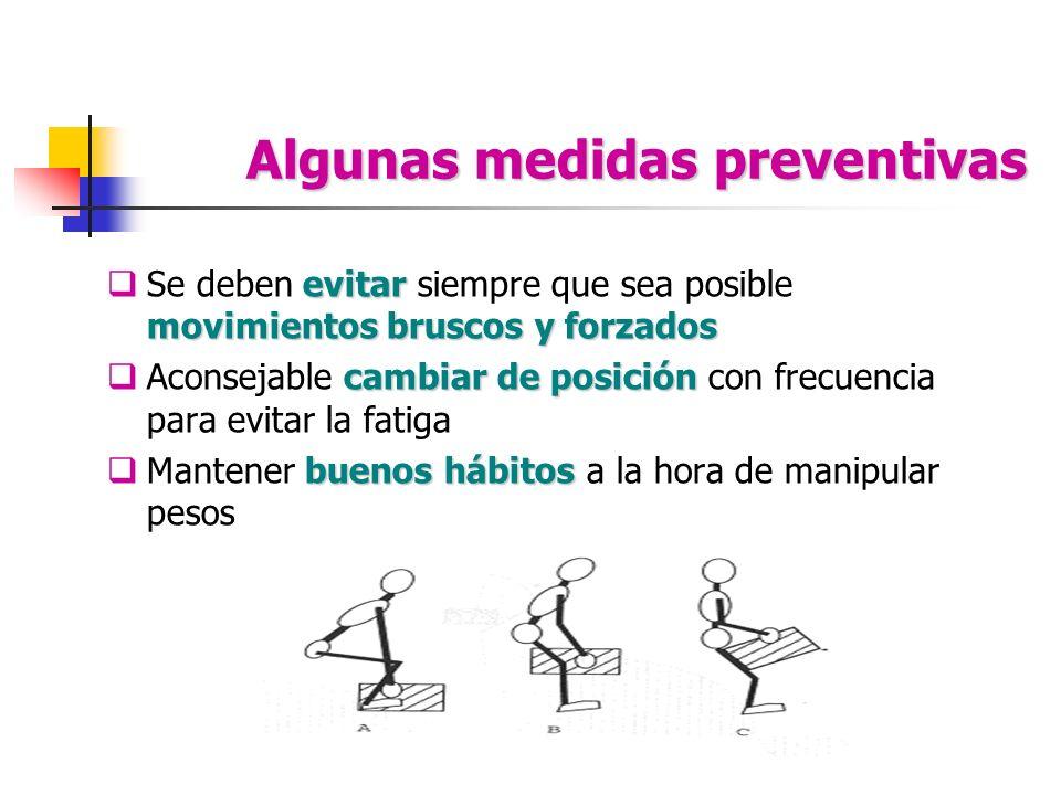 Algunas medidas preventivas evitar movimientos bruscos y forzados Se deben evitar siempre que sea posible movimientos bruscos y forzados cambiar de po