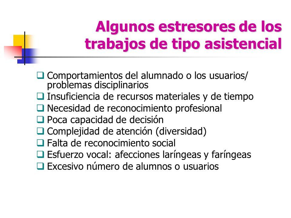Algunos estresores de los trabajos de tipo asistencial Comportamientos del alumnado o los usuarios/ problemas disciplinarios Insuficiencia de recursos