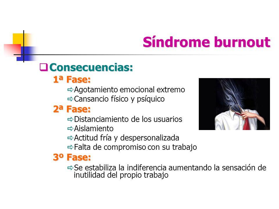 Síndrome burnout Consecuencias: Consecuencias: 1ª Fase: Agotamiento emocional extremo Cansancio físico y psíquico 2ª Fase: Distanciamiento de los usua