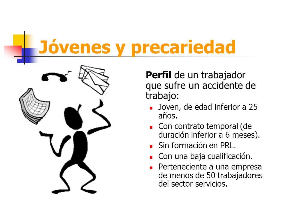 Jóvenes y precariedad Perfil de un trabajador que sufre un accidente de trabajo: Joven, de edad inferior a 25 años. Con contrato temporal (de duración