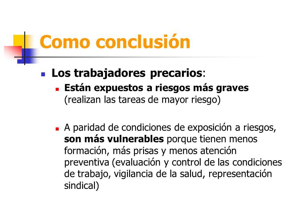 Como conclusión Los trabajadores precarios: Están expuestos a riesgos más graves (realizan las tareas de mayor riesgo) A paridad de condiciones de exp