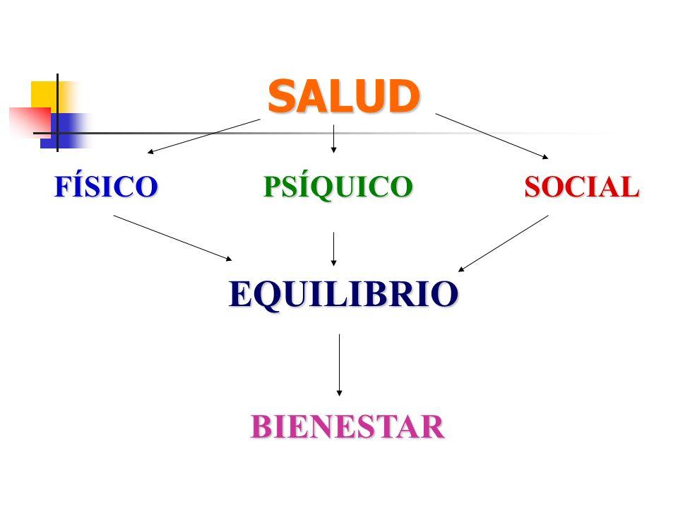 Conceptos básicos ¿Qué significa PREVENCIÓN.¿Qué supone PREVENIR EN SALUD LABORAL.