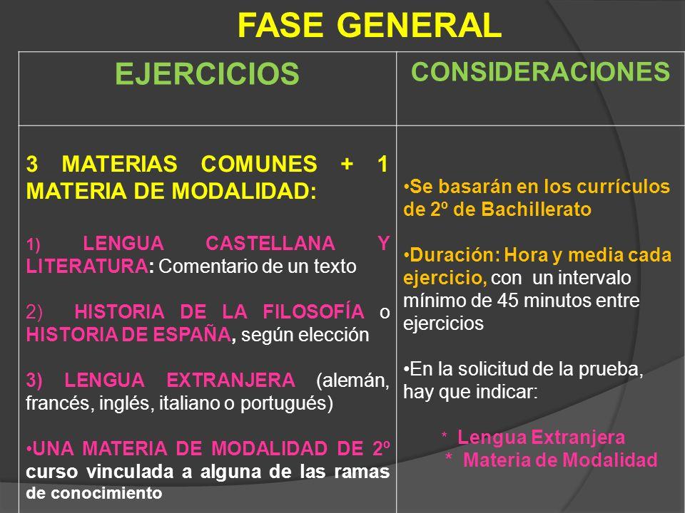 EJERCICIOS CONSIDERACIONES 3 MATERIAS COMUNES + 1 MATERIA DE MODALIDAD: 1) LENGUA CASTELLANA Y LITERATURA: Comentario de un texto 2) HISTORIA DE LA FI