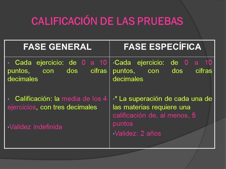 CALIFICACIÓN DE LAS PRUEBAS FASE GENERALFASE ESPECÍFICA Cada ejercicio: de 0 a 10 puntos, con dos cifras decimales Calificación: la media de los 4 eje
