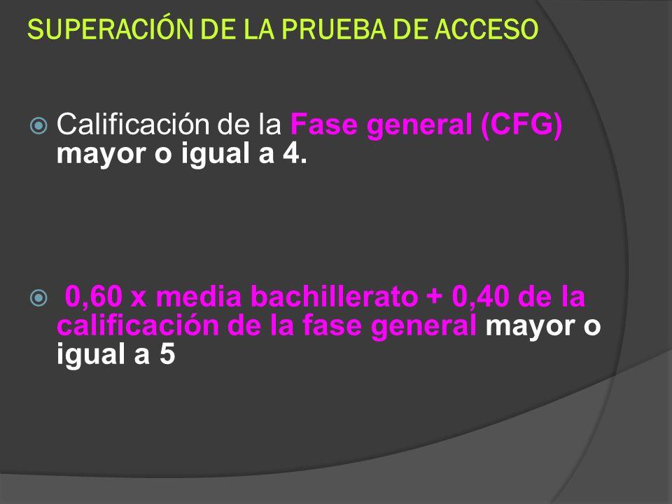 SUPERACIÓN DE LA PRUEBA DE ACCESO Calificación de la Fase general (CFG) mayor o igual a 4. 0,60 x media bachillerato + 0,40 de la calificación de la f