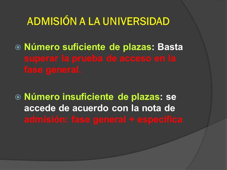 ADMISIÓN A LA UNIVERSIDAD Número suficiente de plazas: Basta superar la prueba de acceso en la fase general. Número insuficiente de plazas: se accede