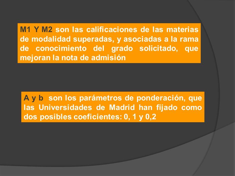 M1 Y M2 son las calificaciones de las materias de modalidad superadas, y asociadas a la rama de conocimiento del grado solicitado, que mejoran la nota