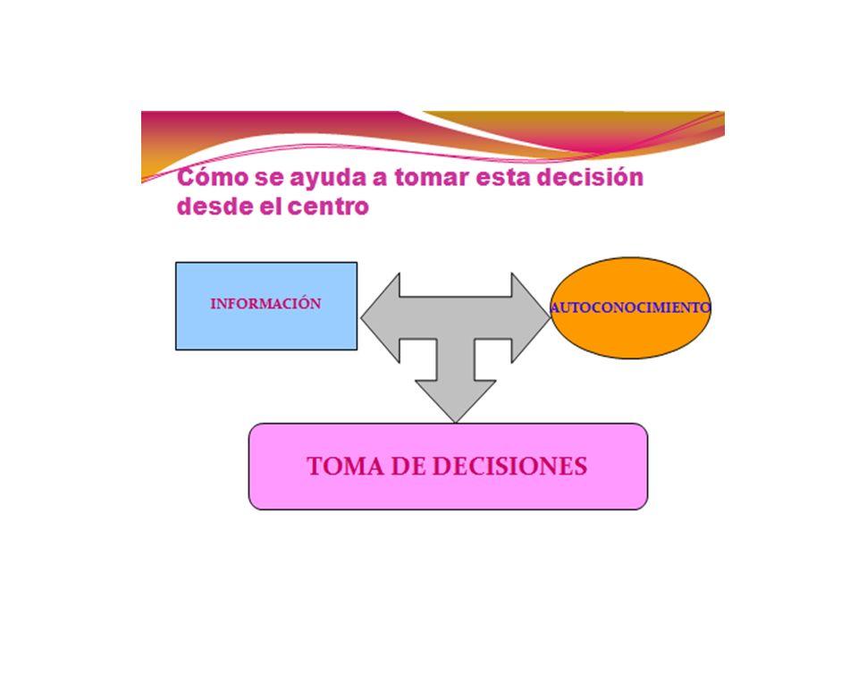 GRADOS ADSCRITOS A LA RAMA DE CONOCIMIENTO INGENIERÍAS Y ARQUITECTURAS INGENIERIA DE OBRAS PUBLICAS EN TRANSPORTES Y SERVICIOS URBANOS INGENIERÍA DE SISTEMAS DE INFORMACIÓN INGENIERIA MATEMATICA INGENIERIA EN ORGANIZACIÓN INDUSTRIAL INGENIERÍA DEL SOFWAREINGENIERÍA EN TECNOLOGIAS DE TELECOMUNICACIÓN INGENIERIA QUIMICA INGENIERÍA DE SONIDO E IMAGEN INGENIERÍA TELEMATICA INGENIERIA EN RECURSOS ENERGETICOS, COMBUSTIBLES Y EXPLOSIVOS INGENIERIA EN TECNOLOGIA INDUSTRIAL MATEMATICAS E INFORMATICA INGENIERIA DE SERVICIOS Y STMAS DE TELECOMUNICACION INGENIERIA EN TECNOLOGIA MINERA SISTEMAS DE INFORMACION INGENIERÍA DE SISTEMAS AUDIOVISUALESINGERNEIRA EN TECNOLOGIAS INDUSTRIALES TECNOLOGÍA DE LAS INDUSTRIAS AGRARIAS Y ALIMENTARIAS INGENIERÍA DE SISTEMAS DE AUDIOVISUALES Y MULTIMEDIA INGENIERIA ELECTROMECANICATECNOLOGIAS INDUSTRIALES INGENIERÍA DE SISTEMAS DE COMUNICACIÓNES INGENIERÍA DE SISTEMAS DE TELECOMUNICACION TECNOLOGIAS DE COMUNICACION INGENIERÍA EN TECNOLOGÍAS Y SERVICIOS DE TELECOMUNICACIÓN