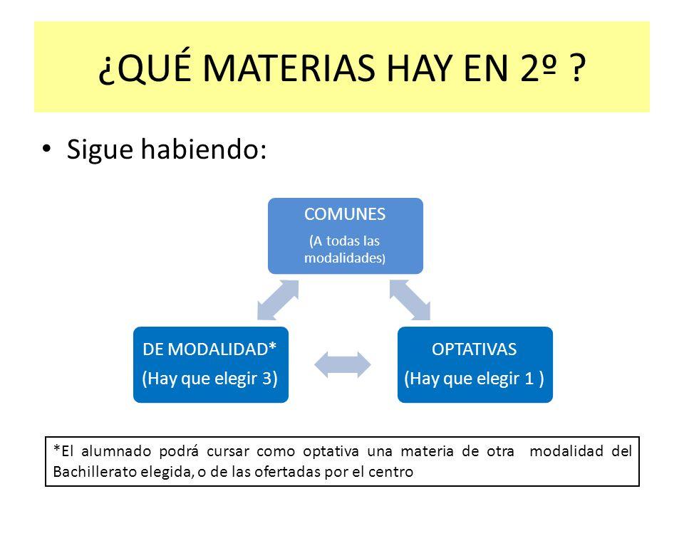 REPETICION SI apruebo 1 º Paso a 2º UNIVERSIDAD CICLOS FORMATIVOS DE GRADO SUPERIOR Grados Doctorado PRUEBA DE ACCESO A LA UNIVERSIDAD TITULO BACHILLER Máster TITULO DE TECNICO SUPERIOR OFERTA EDUCATIVA ENSEÑANZAS ESPECIALES MUNDO LABORAL OTRAS PROFESIONES Si NO apruebo 1º CICLO FORMATIVO GRADO MEDIO