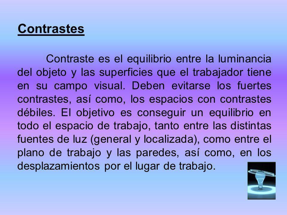 Contrastes Contraste es el equilibrio entre la luminancia del objeto y las superficies que el trabajador tiene en su campo visual.