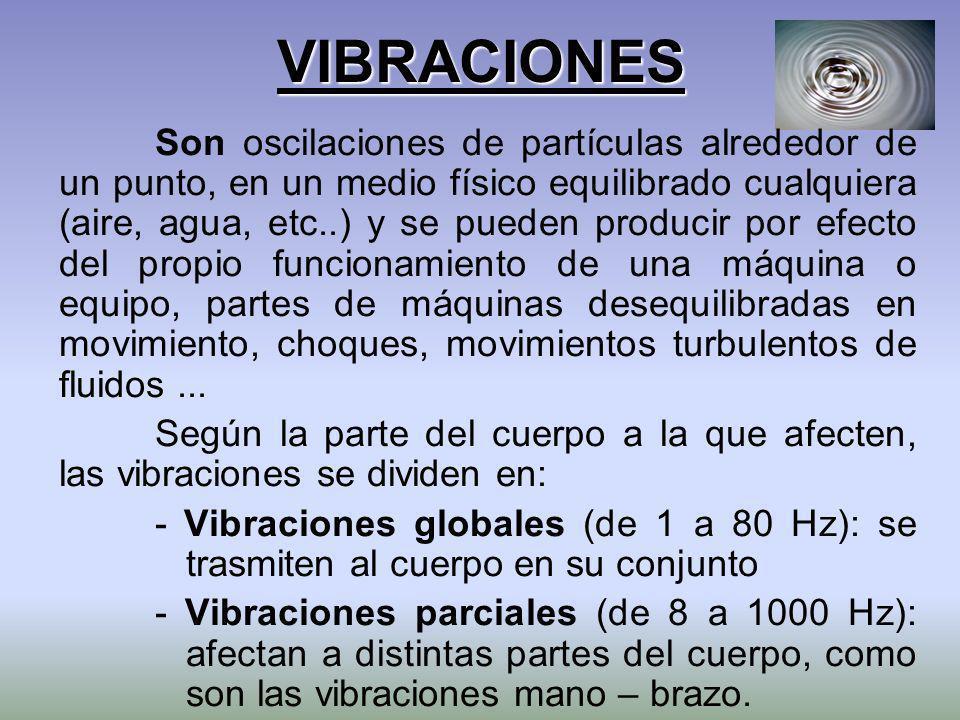 VIBRACIONES Son oscilaciones de partículas alrededor de un punto, en un medio físico equilibrado cualquiera (aire, agua, etc..) y se pueden producir p
