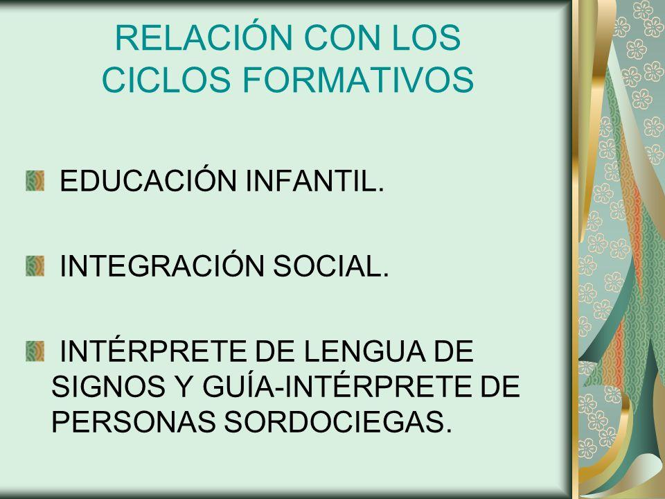 RELACIÓN CON LOS CICLOS FORMATIVOS EDUCACIÓN INFANTIL. INTEGRACIÓN SOCIAL. INTÉRPRETE DE LENGUA DE SIGNOS Y GUÍA-INTÉRPRETE DE PERSONAS SORDOCIEGAS.