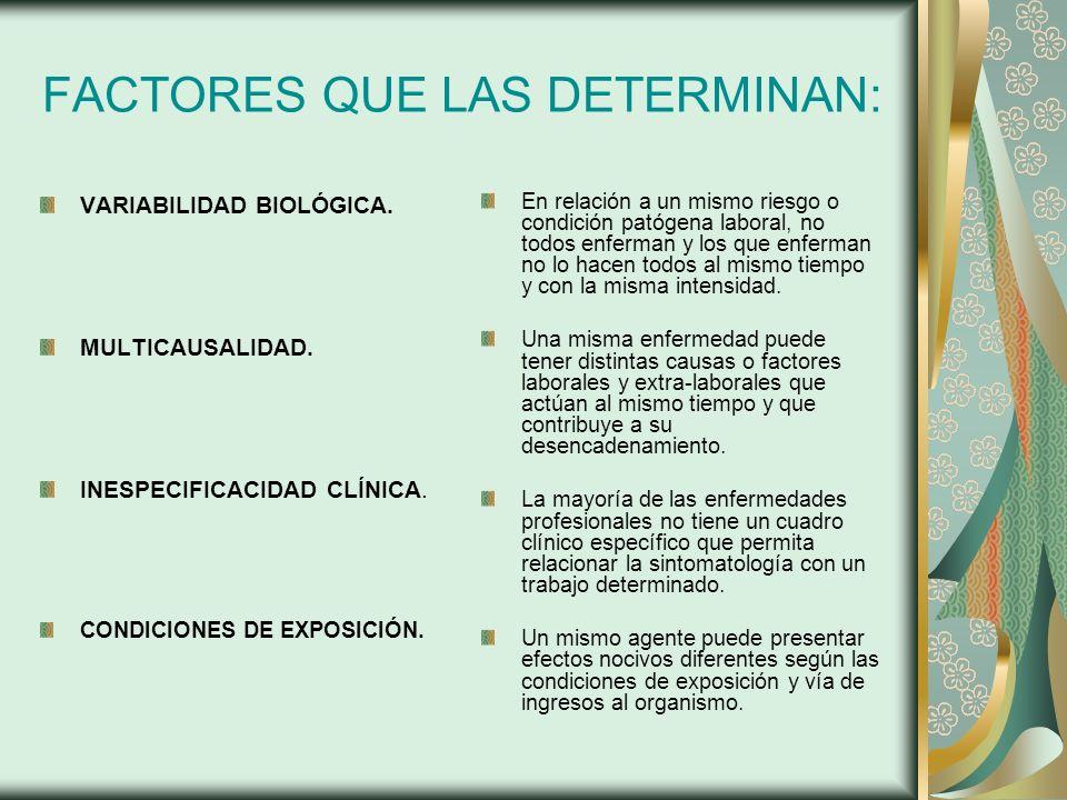 FACTORES QUE LAS DETERMINAN: VARIABILIDAD BIOLÓGICA. MULTICAUSALIDAD. INESPECIFICACIDAD CLÍNICA. CONDICIONES DE EXPOSICIÓN. En relación a un mismo rie