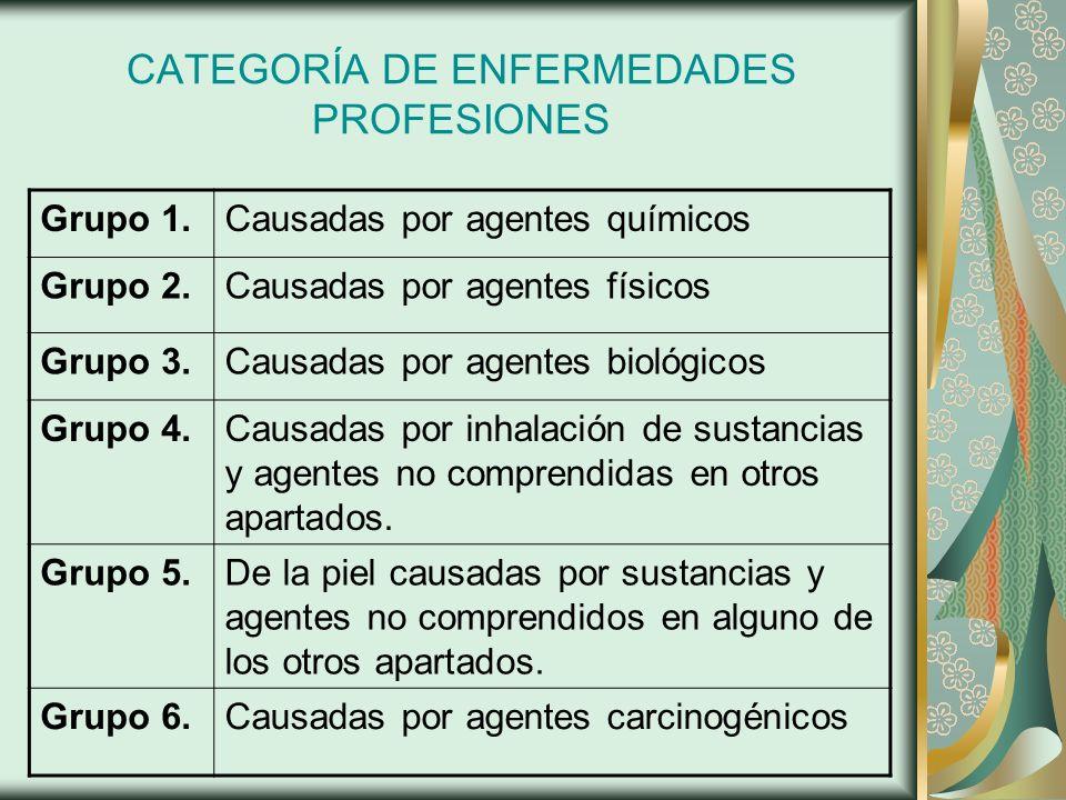 CATEGORÍA DE ENFERMEDADES PROFESIONES Grupo 1.Causadas por agentes químicos Grupo 2.Causadas por agentes físicos Grupo 3.Causadas por agentes biológic