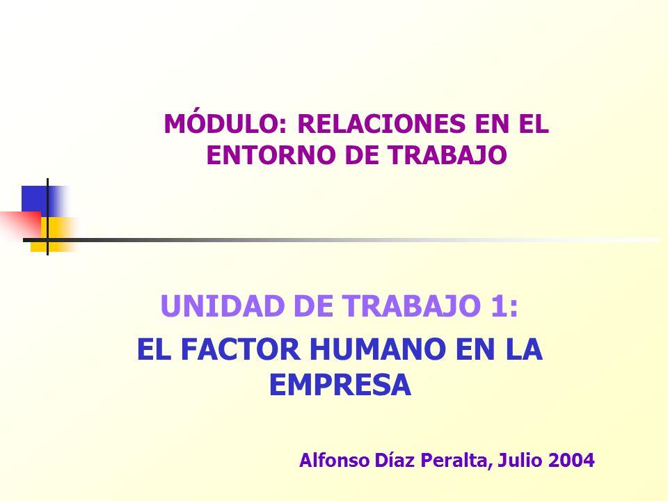 MÓDULO: RELACIONES EN EL ENTORNO DE TRABAJO UNIDAD DE TRABAJO 1: EL FACTOR HUMANO EN LA EMPRESA Alfonso Díaz Peralta, Julio 2004