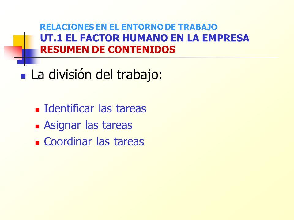 La división del trabajo: Identificar las tareas Asignar las tareas Coordinar las tareas RELACIONES EN EL ENTORNO DE TRABAJO UT.1 EL FACTOR HUMANO EN L