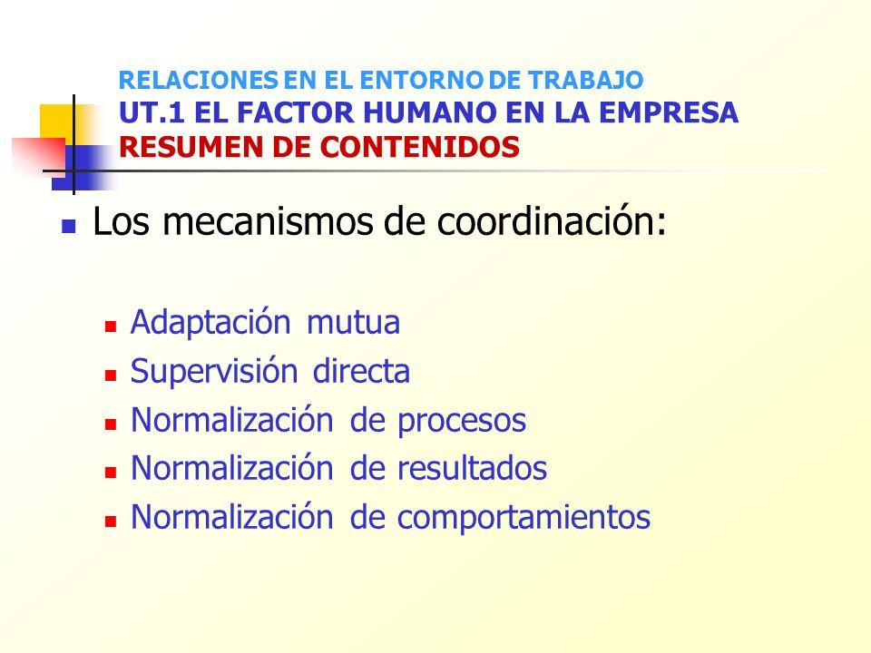 Los mecanismos de coordinación: Adaptación mutua Supervisión directa Normalización de procesos Normalización de resultados Normalización de comportami