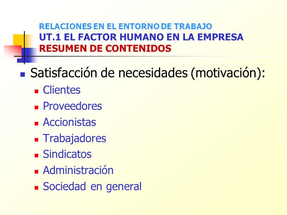 Satisfacción de necesidades (motivación): Clientes Proveedores Accionistas Trabajadores Sindicatos Administración Sociedad en general RELACIONES EN EL