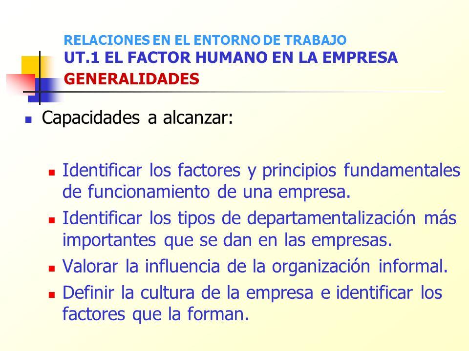 Estructura de poder: Accionistas Directivos Mandos intermedios Trabajadores Sindicatos,...