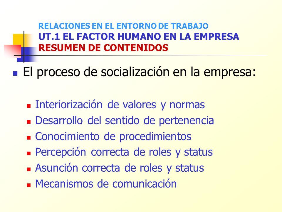 El proceso de socialización en la empresa: Interiorización de valores y normas Desarrollo del sentido de pertenencia Conocimiento de procedimientos Pe