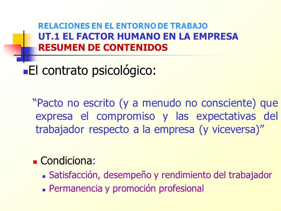 El contrato psicológico: Pacto no escrito (y a menudo no consciente) que expresa el compromiso y las expectativas del trabajador respecto a la empresa