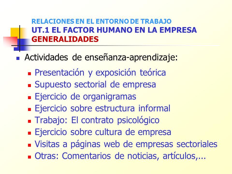 Actividades de enseñanza-aprendizaje: Presentación y exposición teórica Supuesto sectorial de empresa Ejercicio de organigramas Ejercicio sobre estruc