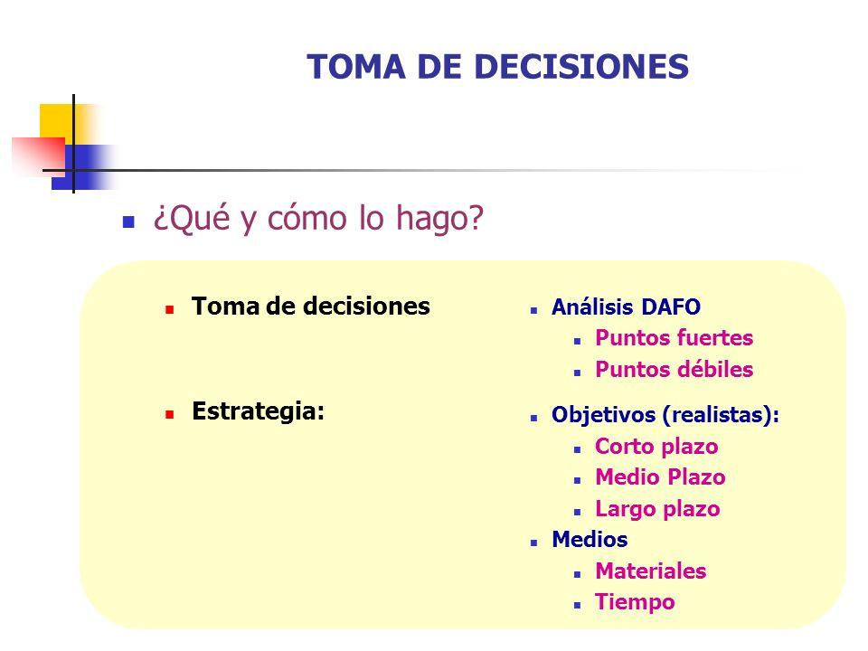 ¿Qué y cómo lo hago? Toma de decisiones Estrategia: TOMA DE DECISIONES Análisis DAFO Puntos fuertes Puntos débiles Objetivos (realistas): Corto plazo