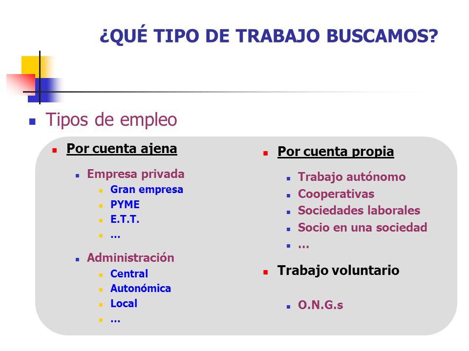 Tipos de empleo Por cuenta ajena Empresa privada Gran empresa PYME E.T.T.... Administración Central Autonómica Local... ¿QUÉ TIPO DE TRABAJO BUSCAMOS?