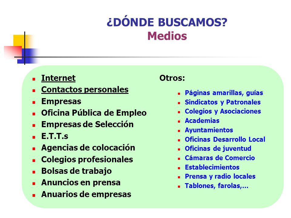 Internet Contactos personales Empresas Oficina Pública de Empleo Empresas de Selección E.T.T.s Agencias de colocación Colegios profesionales Bolsas de
