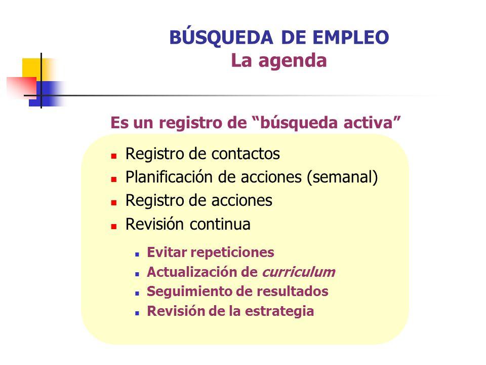 Es un registro de búsqueda activa Registro de contactos Planificación de acciones (semanal) Registro de acciones Revisión continua Evitar repeticiones