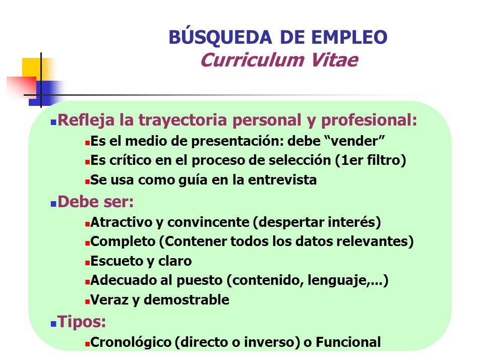 BÚSQUEDA DE EMPLEO Curriculum Vitae Refleja la trayectoria personal y profesional: Es el medio de presentación: debe vender Es crítico en el proceso d