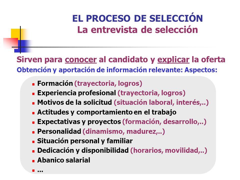 EL PROCESO DE SELECCIÓN La entrevista de selección Sirven para conocer al candidato y explicar la oferta Obtención y aportación de información relevan