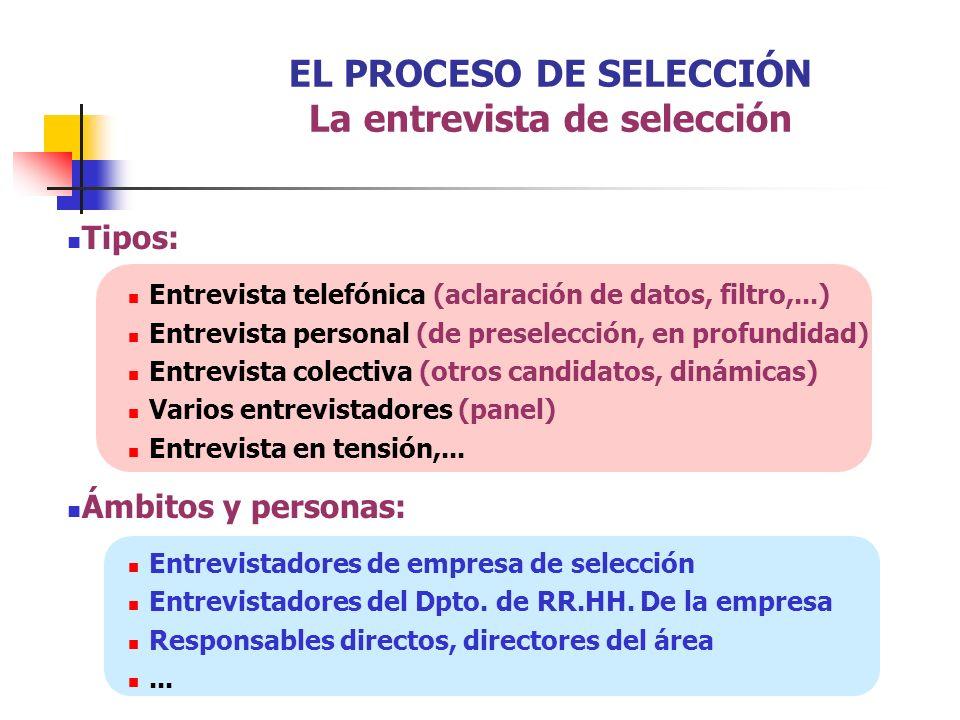 EL PROCESO DE SELECCIÓN La entrevista de selección Tipos: Entrevista telefónica (aclaración de datos, filtro,...) Entrevista personal (de preselección