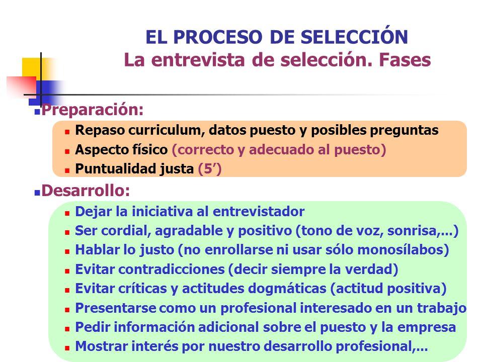 EL PROCESO DE SELECCIÓN La entrevista de selección. Fases Preparación: Repaso curriculum, datos puesto y posibles preguntas Aspecto físico (correcto y