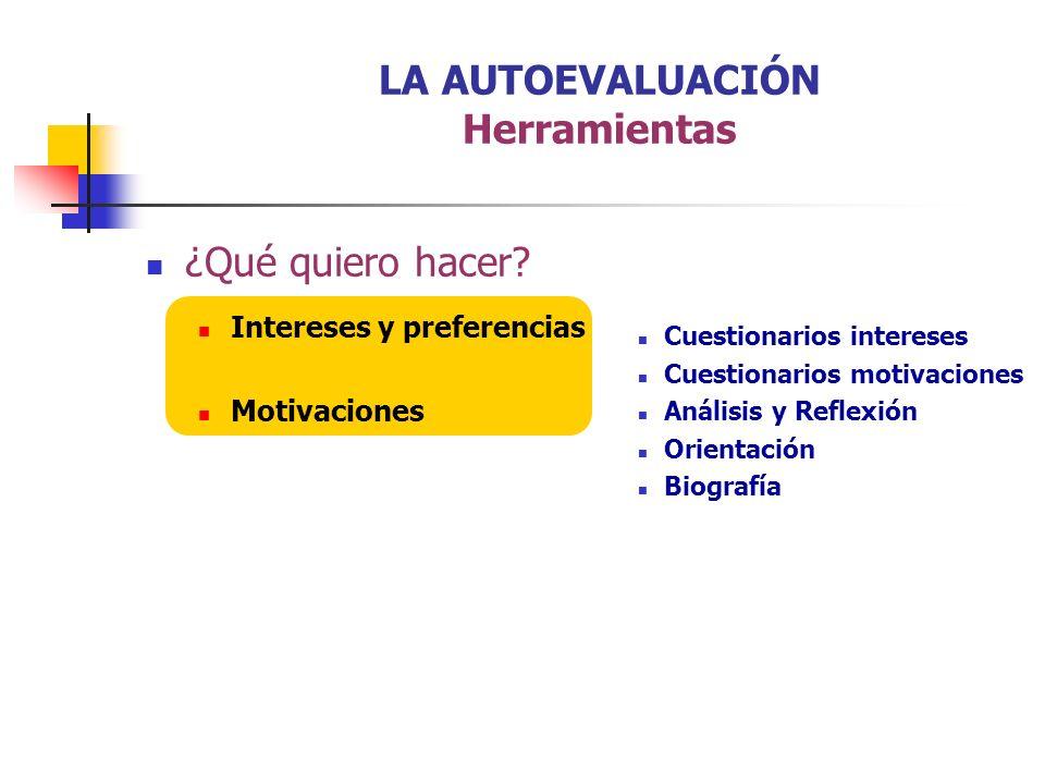 ¿Qué quiero hacer? Intereses y preferencias Motivaciones Cuestionarios intereses Cuestionarios motivaciones Análisis y Reflexión Orientación Biografía