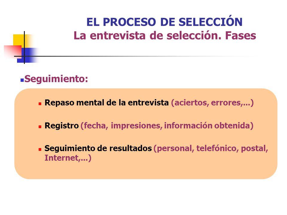 EL PROCESO DE SELECCIÓN La entrevista de selección. Fases Seguimiento: Repaso mental de la entrevista (aciertos, errores,...) Registro (fecha, impresi