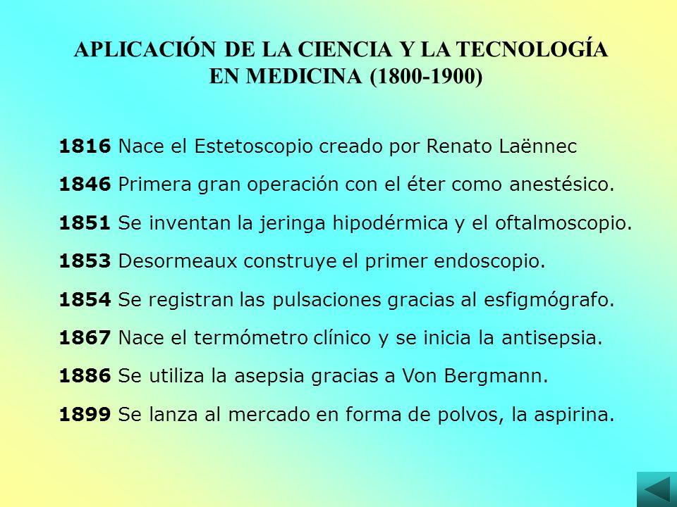 1816 Nace el Estetoscopio creado por Renato Laënnec 1846 Primera gran operación con el éter como anestésico. 1851 Se inventan la jeringa hipodérmica y
