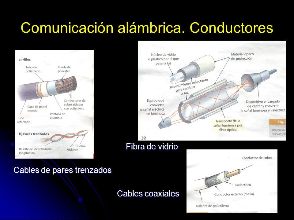 Comunicación alámbrica. Conductores Fibra de vidrio Fibra de vidrio Cables de pares trenzados Cables coaxiales Cables coaxiales