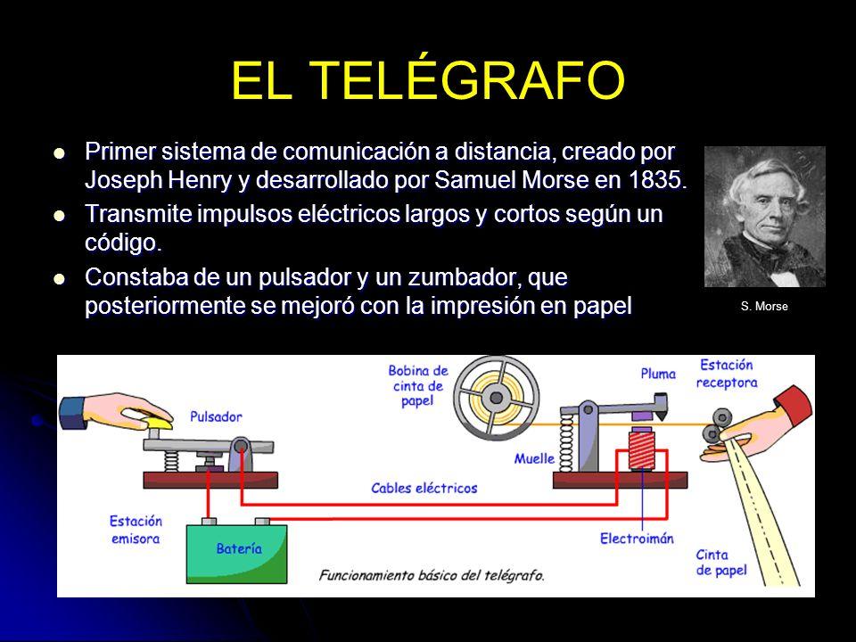 EL TELÉGRAFO Primer sistema de comunicación a distancia, creado por Joseph Henry y desarrollado por Samuel Morse en 1835. Primer sistema de comunicaci