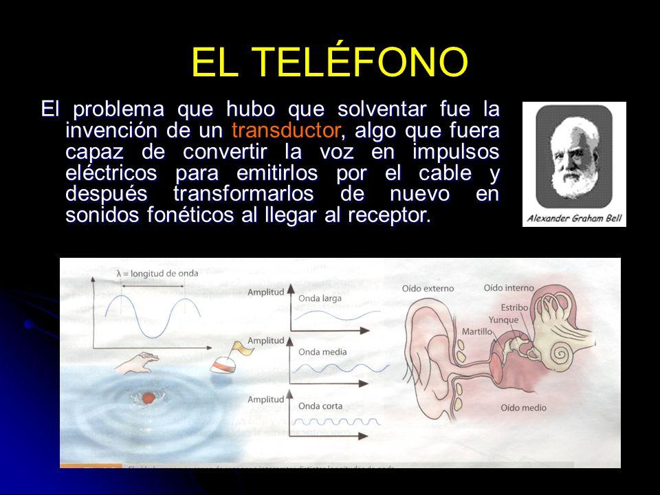 EL TELÉFONO El problema que hubo que solventar fue la invención de un, algo que fuera capaz de convertir la voz en impulsos eléctricos para emitirlos