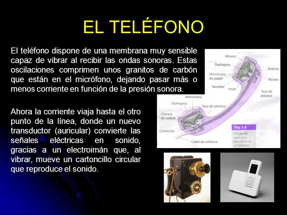 EL TELÉFONO El teléfono dispone de una membrana muy sensible capaz de vibrar al recibir las ondas sonoras. Estas oscilaciones comprimen unos granitos